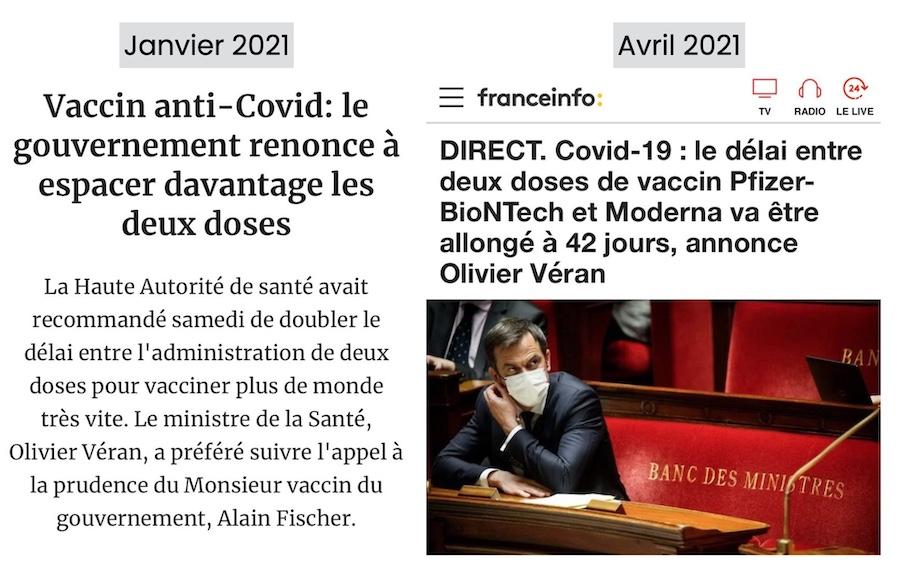 Allongement du délai entre deux doses de vaccin contre le Covid-19